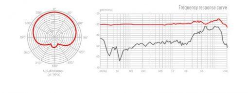 takstar-tak45-frequency-response